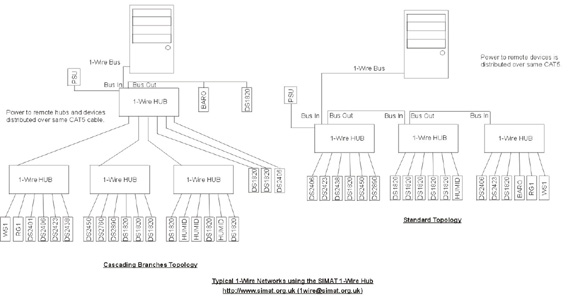 Wire HUB SIMAT Electronic Projects - 1 wire hub schematic
